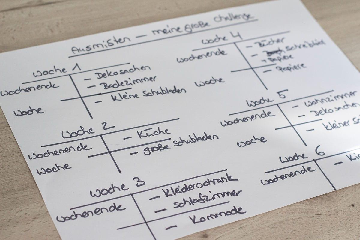 Ausmisten Challenge – schreibe dir einen Plan für die nächsten Wochen